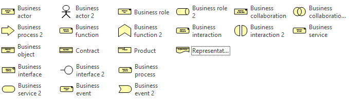 ArchiMate 3.0 - Business Layer Stencils
