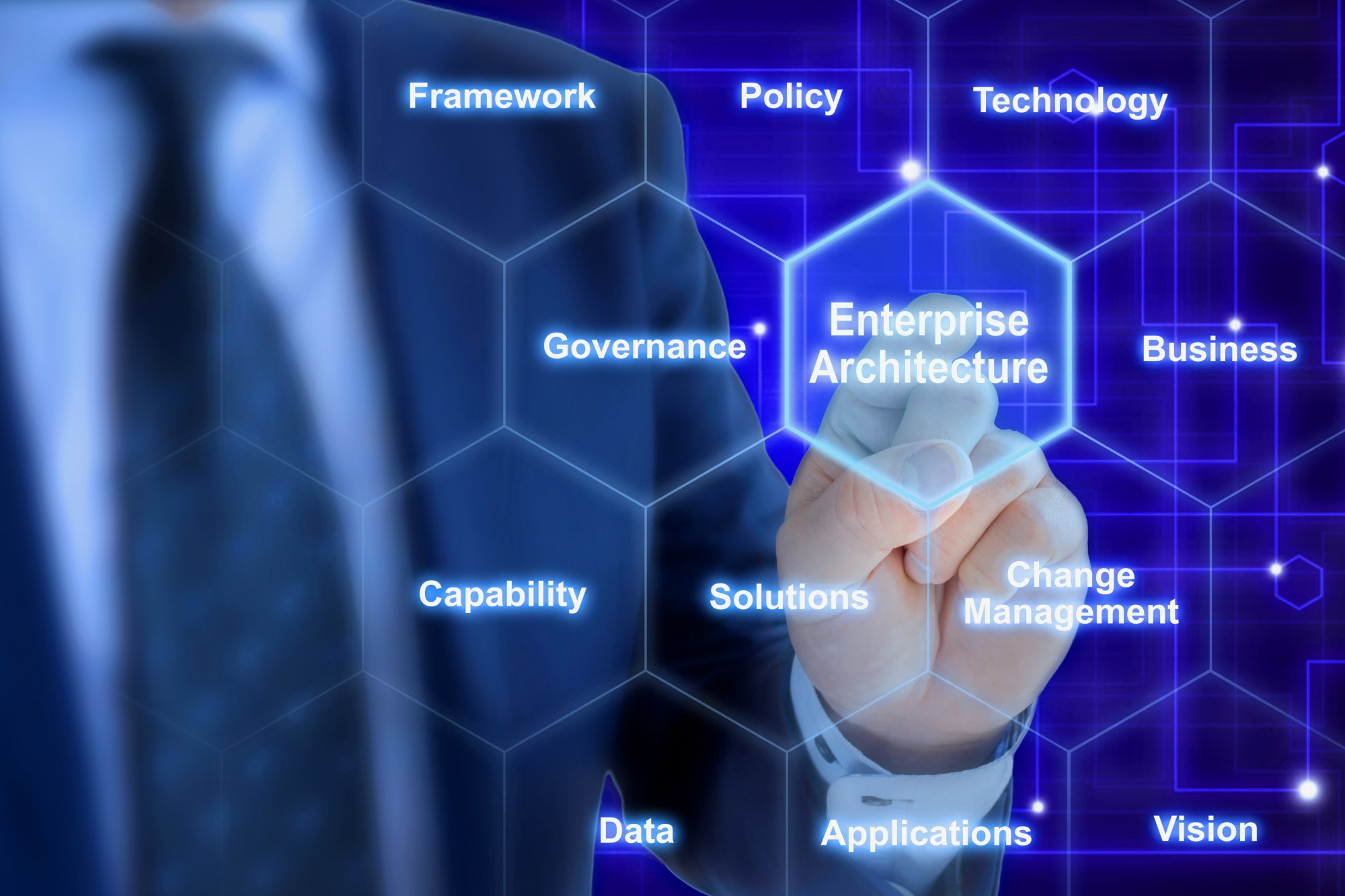 Learn the Most Effective Ways to Implement Enterprise Architecture